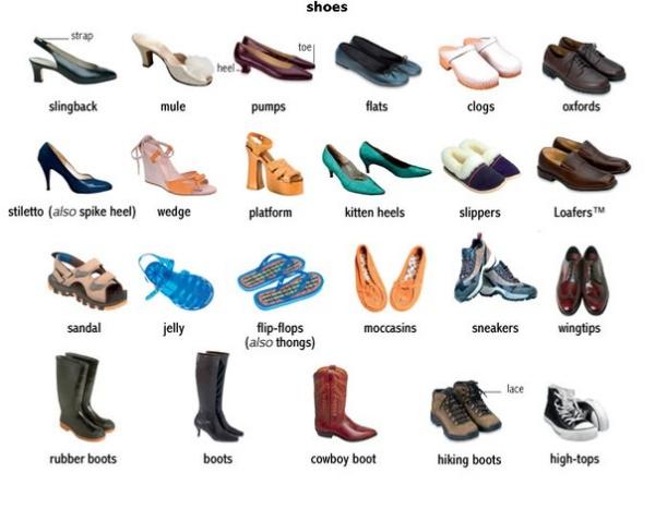 obuv na angliyskom