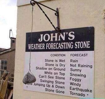 экстремальные погодные условия на английском