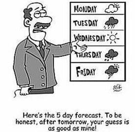 погода на английском